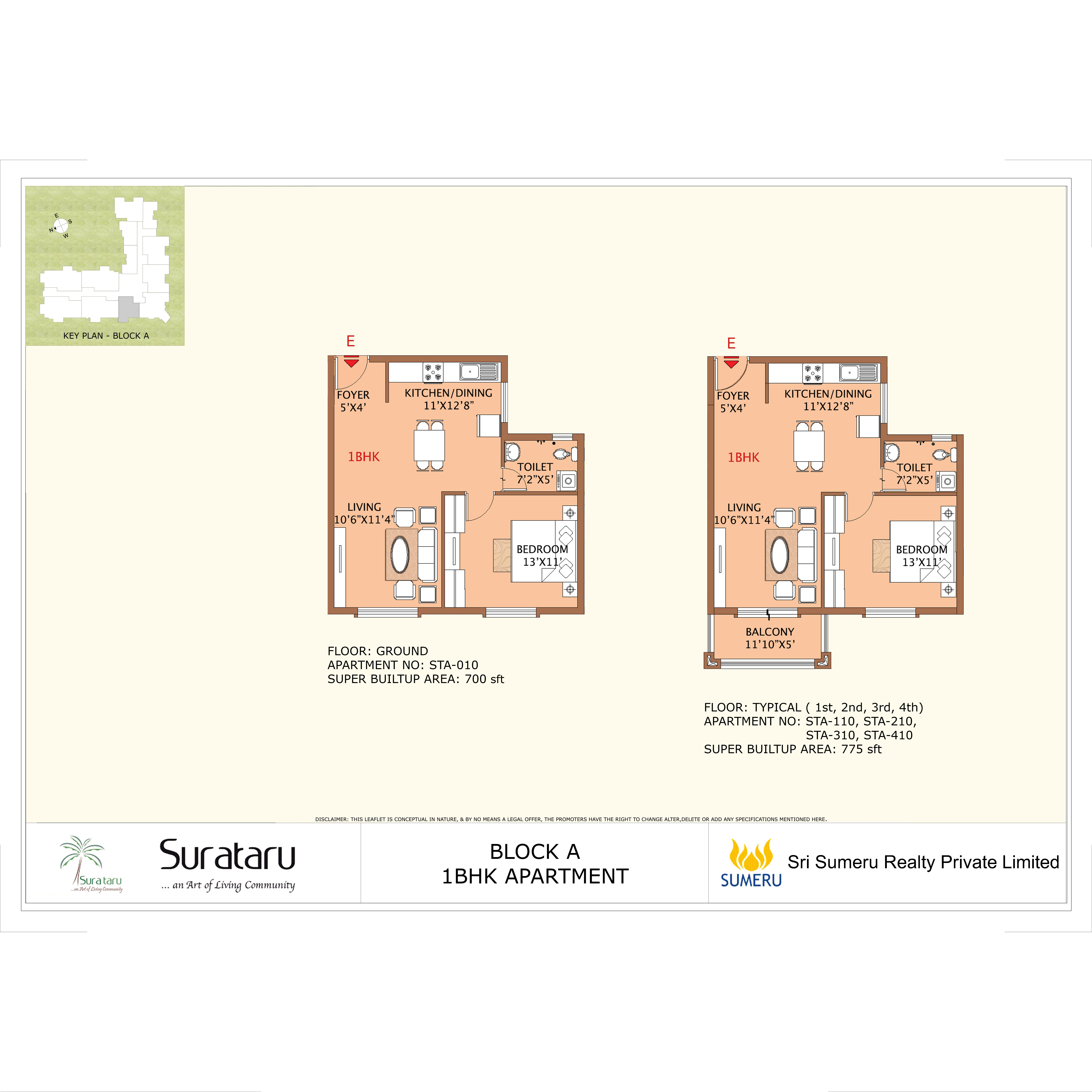 SURATARU 1BHK 10 SERIES