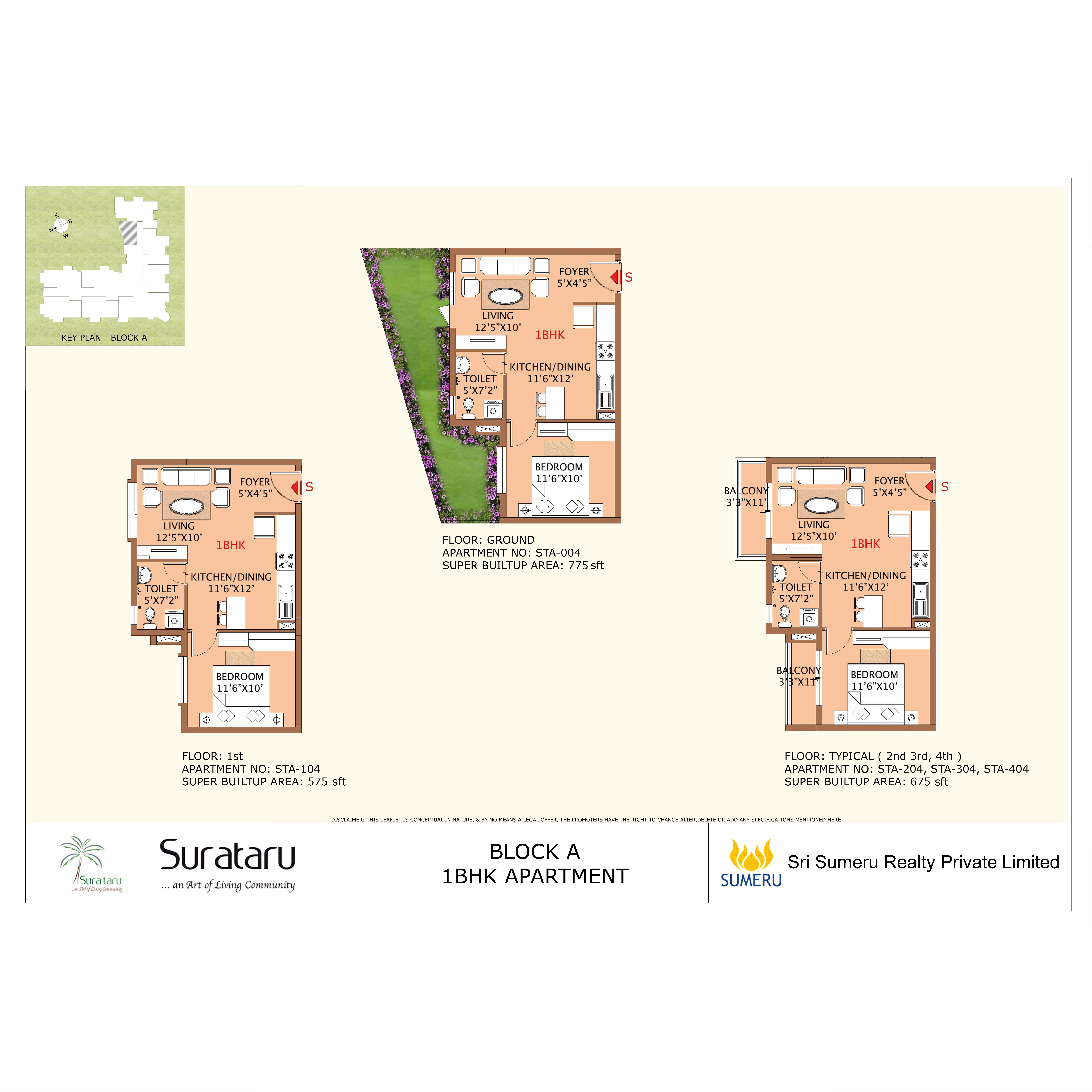 SURATARU 1BHK 4 SERIES