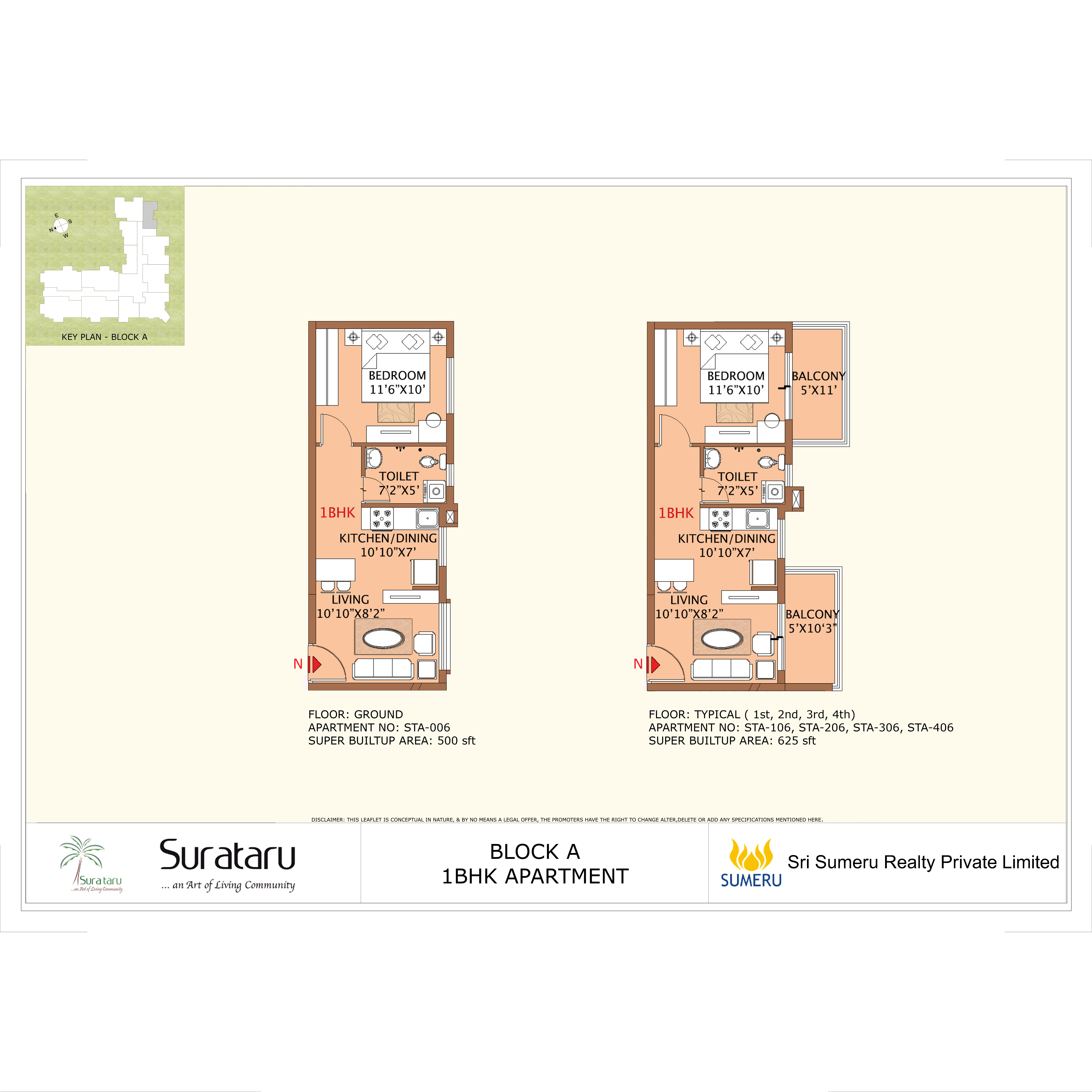 SURATARU 1 BHK 6 SERIES