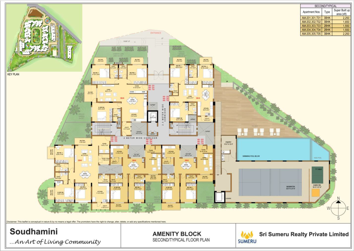 Amenity Block Master Plan